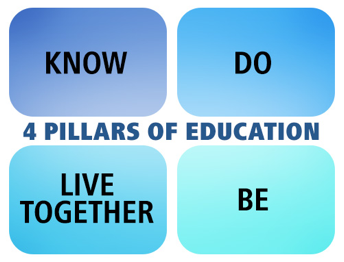 4 pillars of education. Know, do, live together, be.