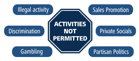 Activities not allowed are illegal activity, discrimination, gambling, sales promotion, private socials, partisan politics.