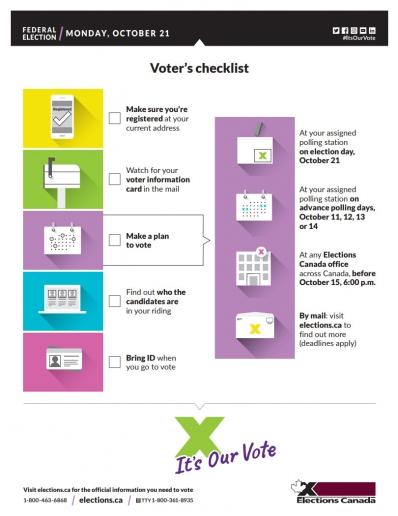 Canada Federal Election voter checklist