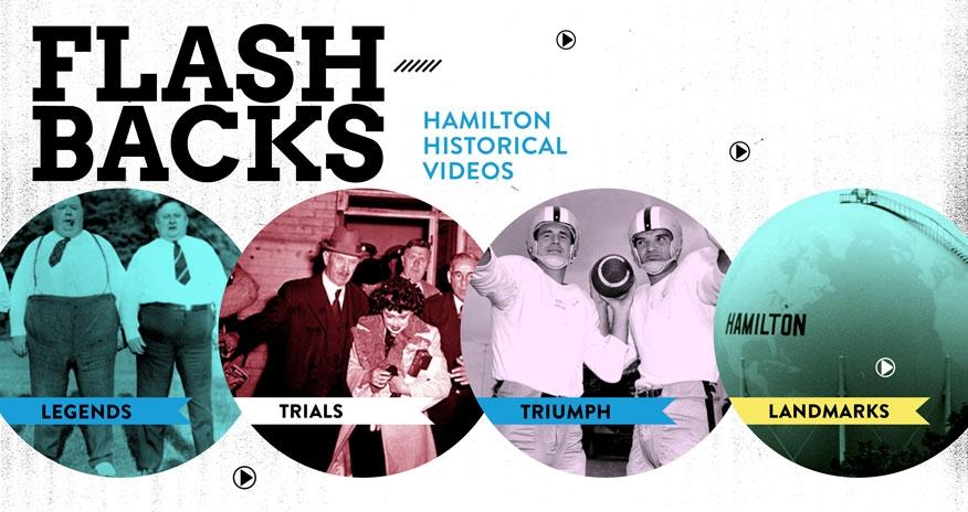 historic images of Hamilton history with text reading Flashbacks